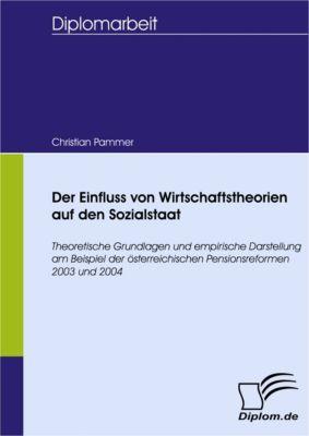 Der Einfluss von Wirtschaftstheorien auf den Sozialstaat, Christian Pammer