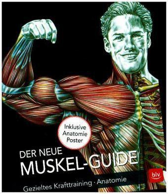 Der neue Muskel Guide, Frédéric Delavier