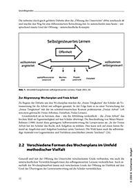 Der Wochenplan im Unterricht der Förderschule - Produktdetailbild 6