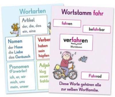 Deutsch Wissen auf einen Blick, Klasse 3 4 Poster |