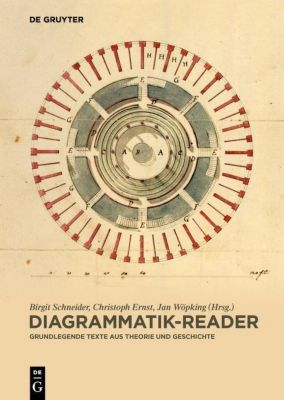 Diagrammatik-Reader