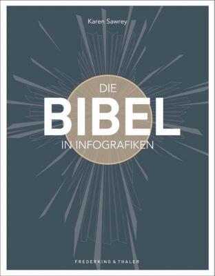 Die Bibel, Karen Sawrey