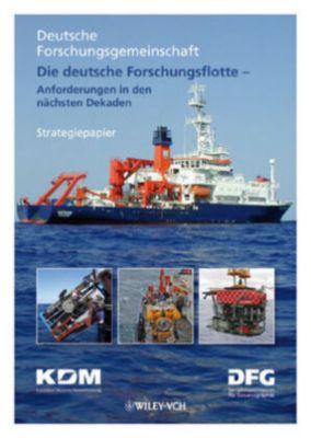 Die deutsche Forschungsflotte, Forsch Deutsche Forsch, Deutsche Forsch