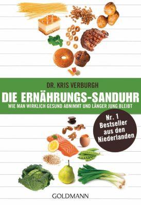 Die Ernährungs-Sanduhr, Kris Verburgh