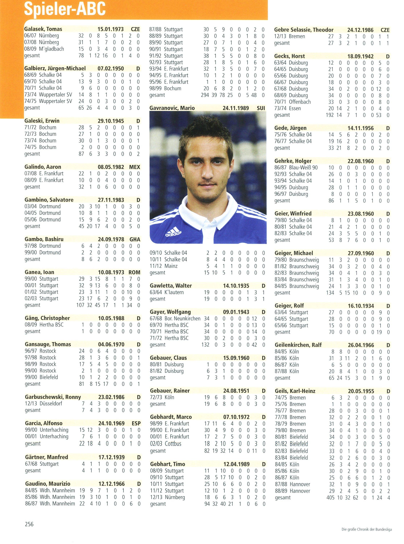 Aktuelle Tabelle Der Ersten Bundesliga
