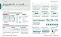 Die große Nähschule - Produktdetailbild 5