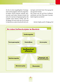 Die Lauf-Diät - Produktdetailbild 5