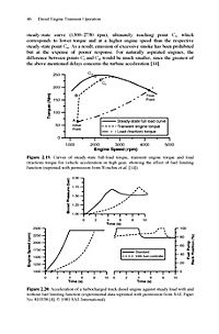 Diesel Engine Transient Operation - Produktdetailbild 6