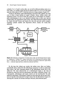 Diesel Engine Transient Operation - Produktdetailbild 2