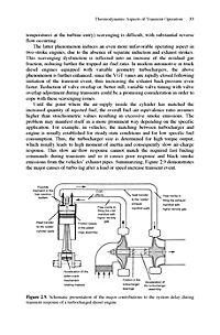 Diesel Engine Transient Operation - Produktdetailbild 4