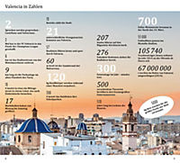 DuMont direkt Reiseführer Valencia - Produktdetailbild 2