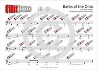 Einfacher!-Geht-Nicht: 19 Hits & Evergreens - für die SONOR® Sopran Glockenspiele, m. 1 Audio-CD - Produktdetailbild 1