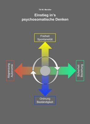 Einstieg ins psychosomatische Denken, Till M. Mendler
