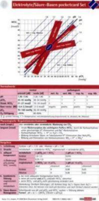Elektrolyte, Säure-Basen pocketcard Set, Kartenfächer, Hans J. Anders