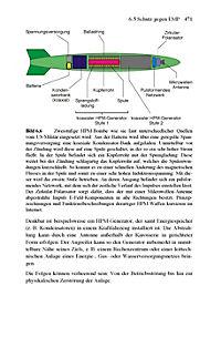 Elektromagnetische Schirmung - Produktdetailbild 9