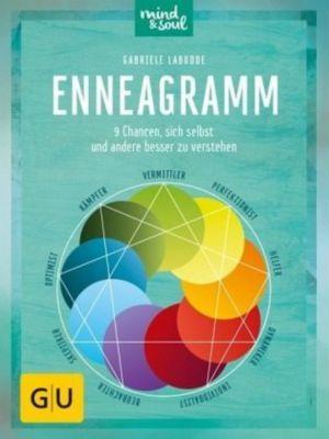 Enneagramm - Gabriele Labudde pdf epub