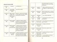 ERBSCHAFTSTEUER & BEWERTUNG Dürckheim-Markierhinweise/Fußgängerpunkte Nr. 1835 für das Steuerberaterexamen, 7. Aufl. 201 - Produktdetailbild 1