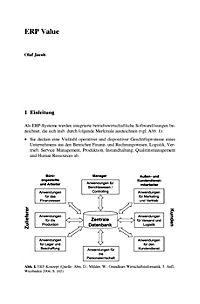 ERP Value - Produktdetailbild 1