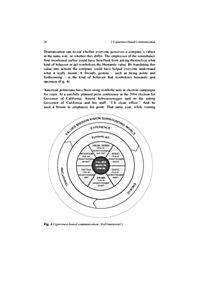 Experience-Based Communication - Produktdetailbild 8