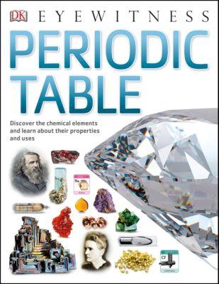 Eyewitness: Periodic Table
