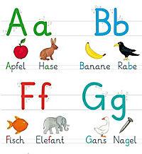 Fragenbär-Lernposter: Mein großes ABC in der Grundschrift (GS), L 70 x 100 cm - Produktdetailbild 1