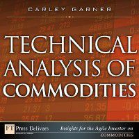 FT Press Delivers Insights for the Agile Investor: Technical Analysis of Commodities, Carley Garner
