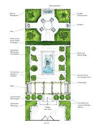 Gartenstile & Gestaltung - Produktdetailbild 3