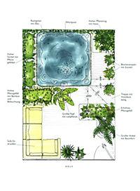 Gartenstile & Gestaltung - Produktdetailbild 10