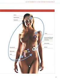 Gemeinsam gegen Krebs - Produktdetailbild 10