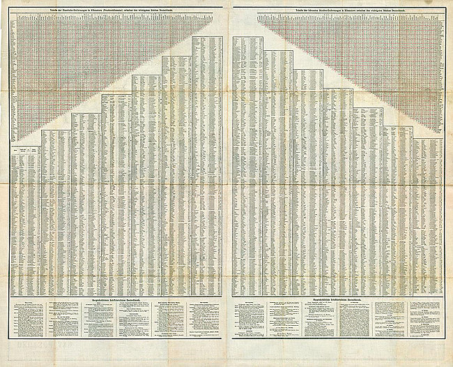 Deutsches Reich Karte.General Karte Deutsches Reich Deutschland 1910 Buch Portofrei