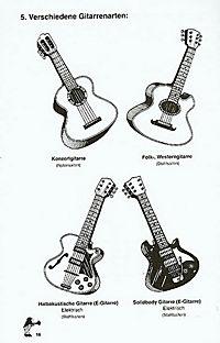 Gitarrenbuch, inklusive Audio-CD und DVD - Produktdetailbild 6