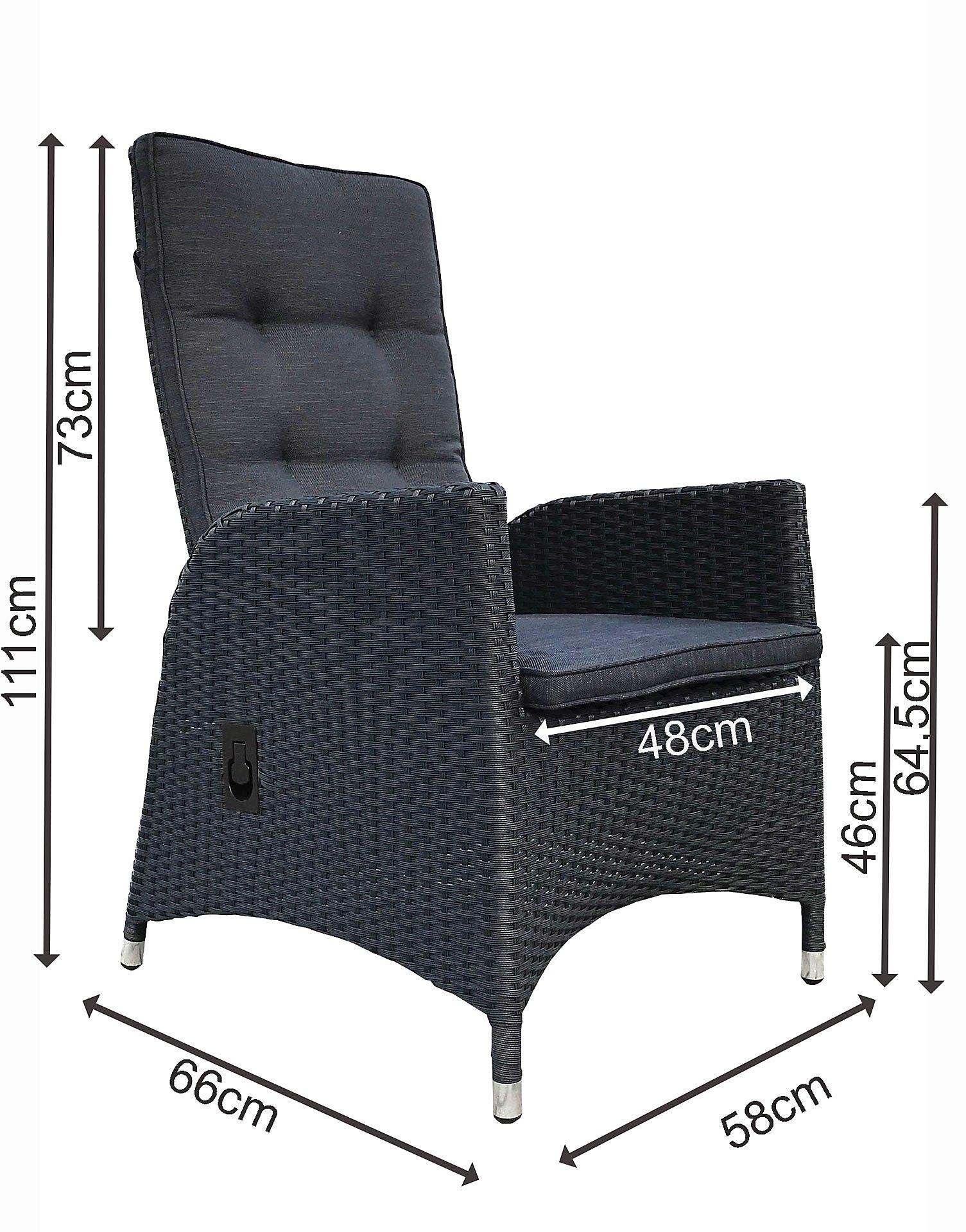 Grasekamp 2 Stuck Polyrattan Sessel Mit Auflagen Gasdruck