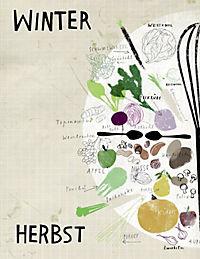 Greenbox - Tim Mälzers grüne Küche - Produktdetailbild 14