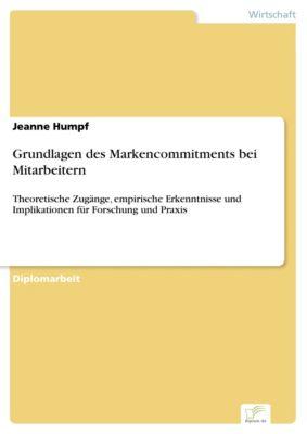 Grundlagen des Markencommitments bei Mitarbeitern, Jeanne Humpf
