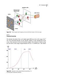 Handbook of Optical Systems: Vol.4 Survey of Optical Instruments - Produktdetailbild 5