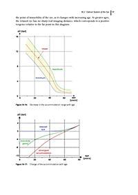 Handbook of Optical Systems: Vol.4 Survey of Optical Instruments - Produktdetailbild 8