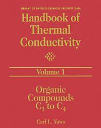 process safety handbook pdf