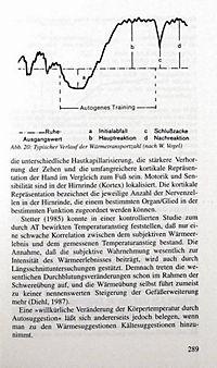 Handbuch Autogenes Training - Produktdetailbild 5