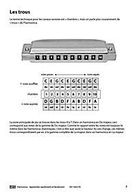 Harmonica - Apprendre rapidement et facilement, m. MP3-CD - Produktdetailbild 5
