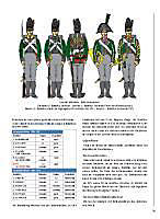 Heere & Waffen Band 15: Die Bayerische Armee 1806-1813 - Produktdetailbild 4