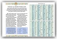 Horoskop der Liebe: Jungfrau - Produktdetailbild 6