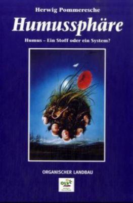 Humussphäre, Herwig Pommeresche