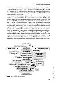 Hybridorganisation - Produktdetailbild 5