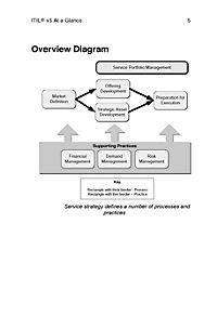 ITIL Version 3 at a Glance - Produktdetailbild 3
