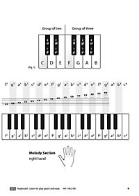 Keyboard: Learn to play - quick and easy, w. Audio-CD - Produktdetailbild 6