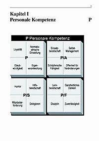 Kompetenztraining - Produktdetailbild 6