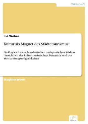 Kultur als Magnet des Städtetourismus, Ina Weber