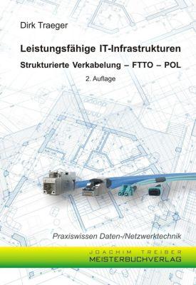 Leistungsfähige IT-Infrastrukturen