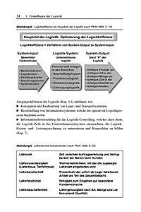 Logistik - Produktdetailbild 6