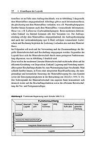 Logistik - Produktdetailbild 4
